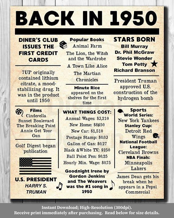 1950 NEWSPAPER Poster Birthday 1950 Facts 16x20 8x10