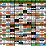 2021 Nfl Printable Schedule Calendar Printables Free Blank