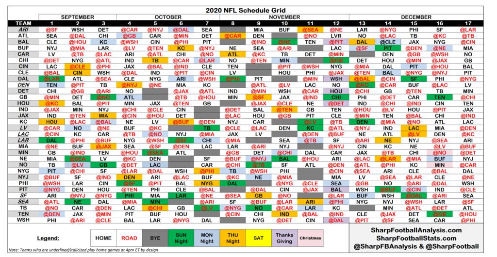 Nfl 2021 Printable Schedules Calendar Printables Free Blank