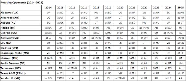 Nfl Schedule 2021 Printable Monthly Calendar Printables