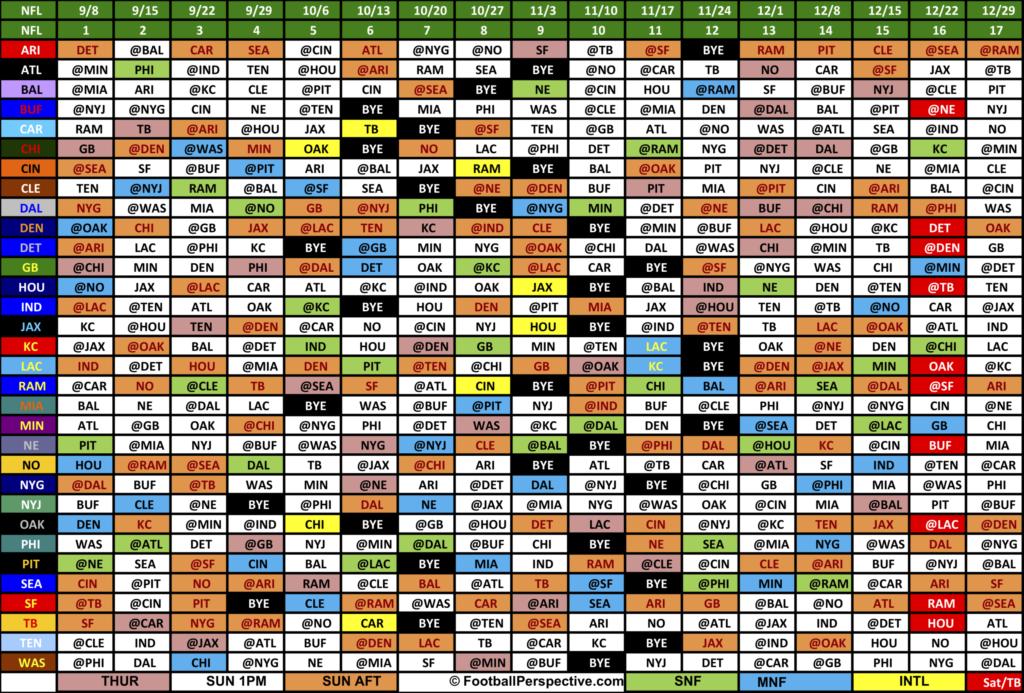 Printable Nfl Schedules 2021 Calendar Printables Free Blank