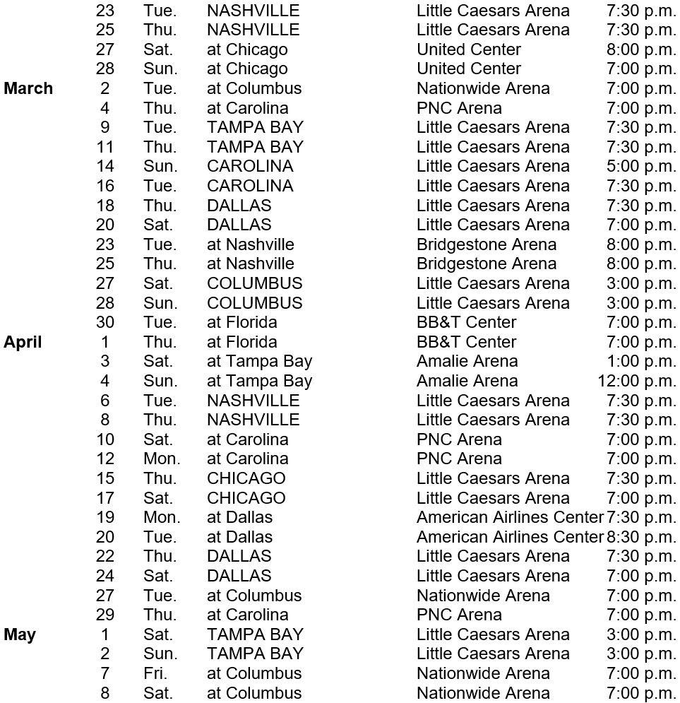 Red Wings Open 2021 Season Against Hurricanes Jan 14