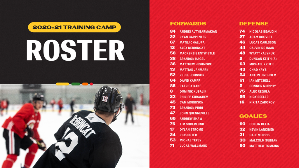 RELEASE 2020 21 Blackhawks Training Camp Roster Announced