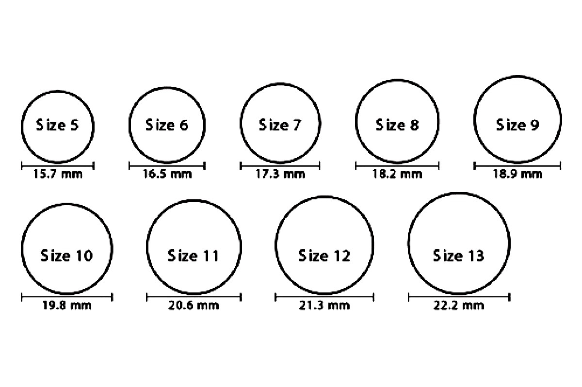 Ring Sizer Chart Printable That Are Clean Butler Website