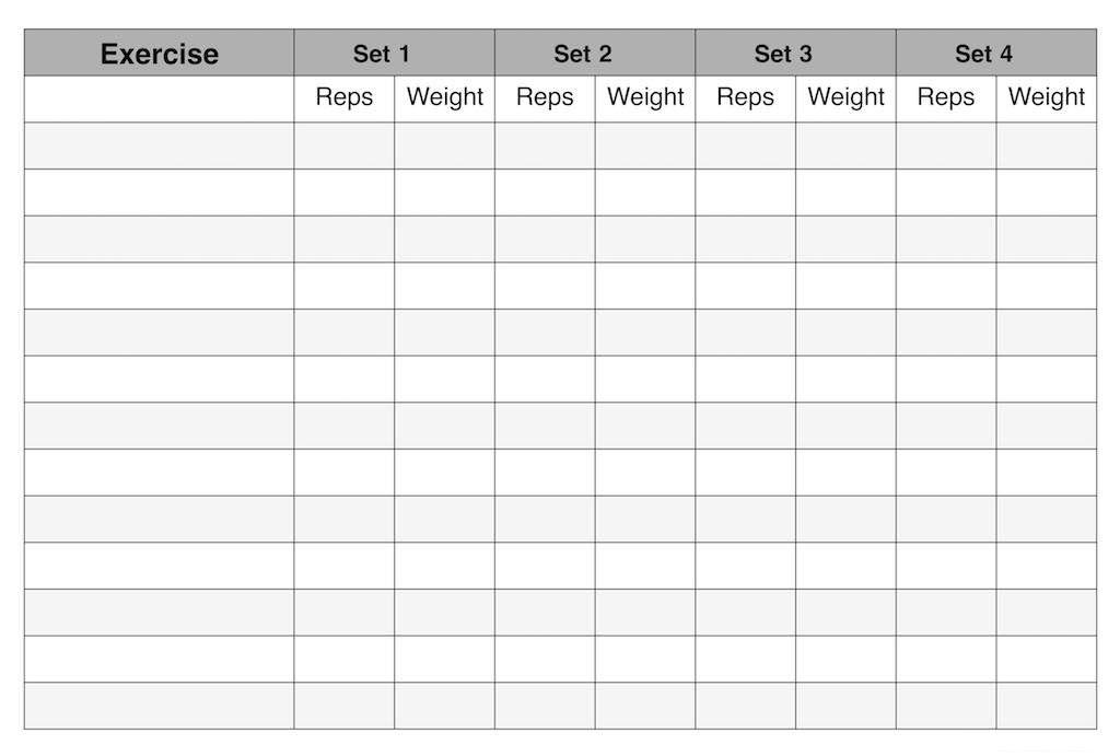 Workout Schedule Template workout workoutplans